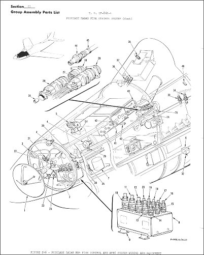 F 86k History